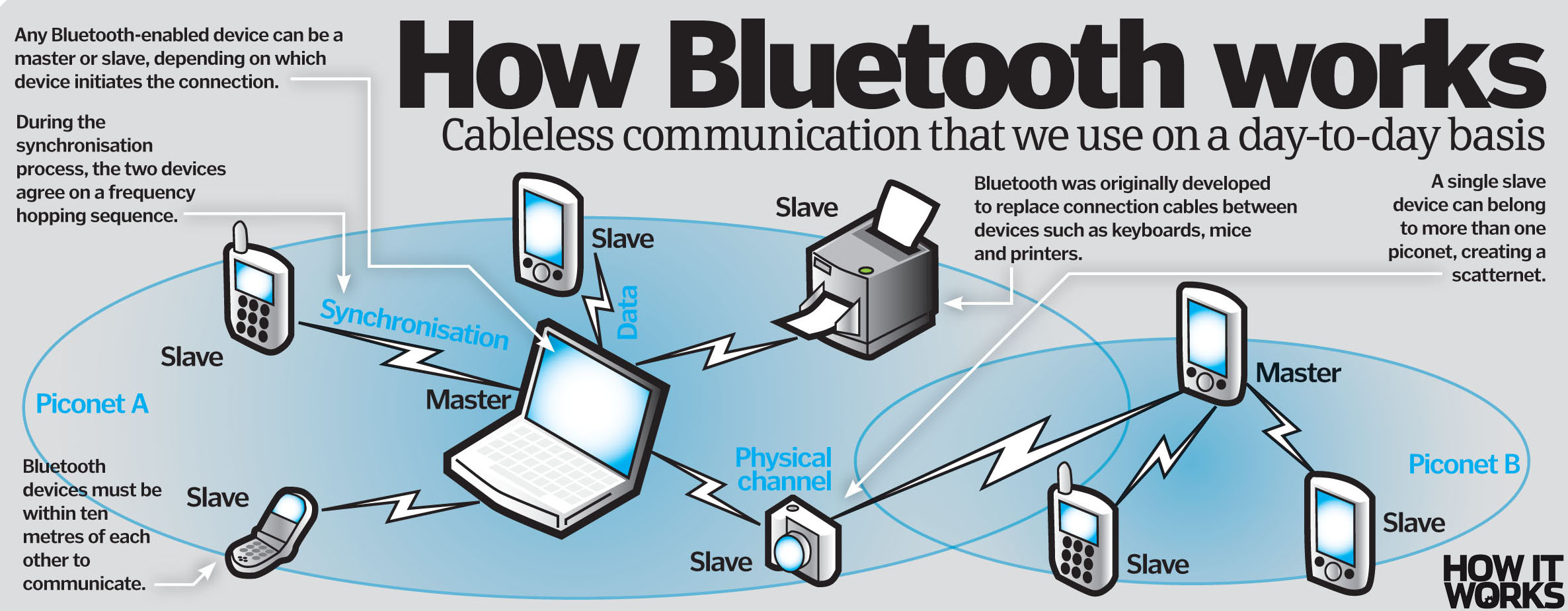 attacks on bluetooth devices (instead of randomly generating it on one of the devices) will be vulnerable to attack 1 introduction the new version 21 of the bluetooth speciflcation was released recently in july 2007 and contains.